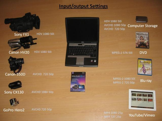 inputs.jpg